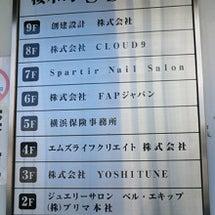 事務所開設ブログ8社…