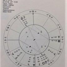 なぜ古典占星術を学ぶ…