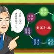 アニメーションCM動…