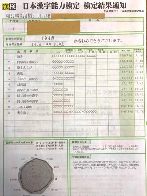 小学2年生 漢字検定7級 合格 2022年中学受験 小3からの