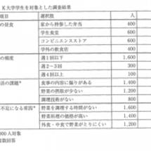 応用力試験 183・…