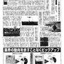 【ドローン】業界新聞…