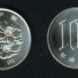 今日は百円玉の日