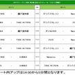【FPリーグ2017…
