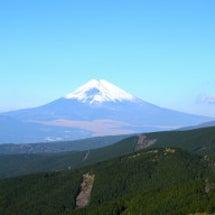 十国峠から 冠雪富士