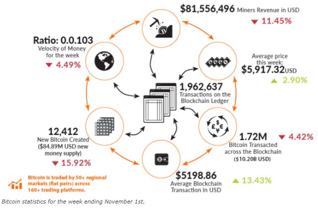 ビットコイン 企業誘致