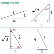 三平方の定理、すぐに…