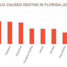 ベンゾジアゼピンは死…