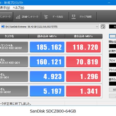 【USBメモリー】SanDisk Extreme GO SDCZ800レビュー【の記事に添付されている画像