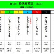 【ソフト競馬<第1回…