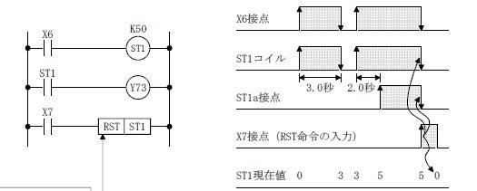 三菱 plc 命令 マニュアル