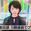 ★前田アナ着画 & …