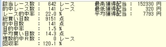 3fuku