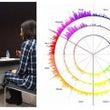 4月からの声紋分析心…