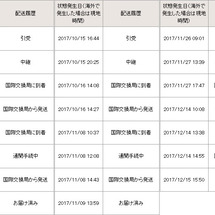 日本から台湾への船便…