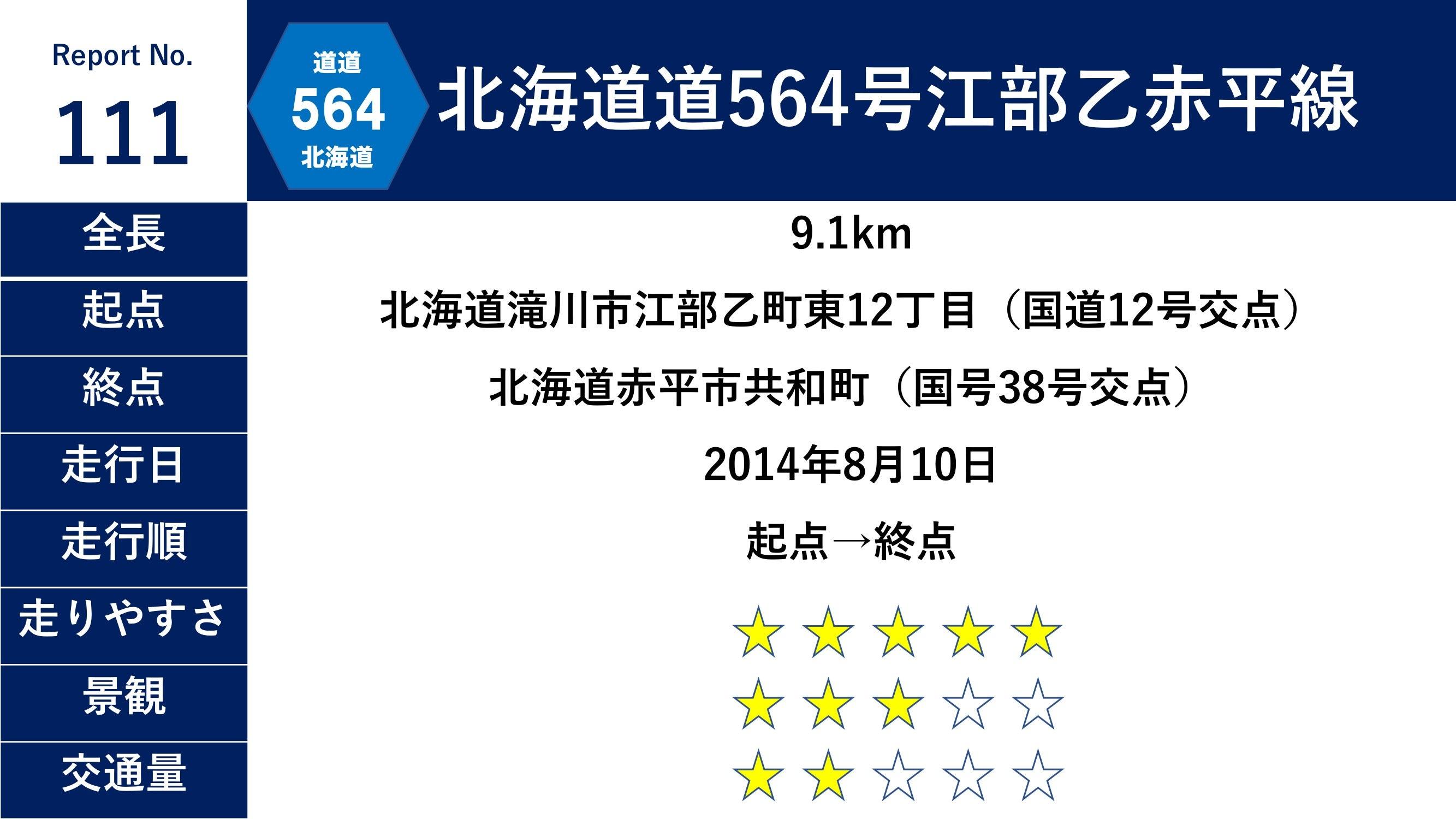 北海道道564号江部乙赤平線 | 地...