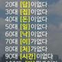 韓国式 年代別に見る…