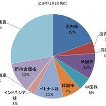 明けましておめでとうございます(*^ー^)ノの記事に添付されている画像