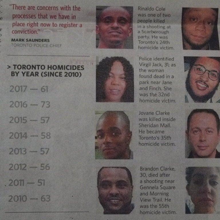 トロントの朝 1月2日 殺人事件が...