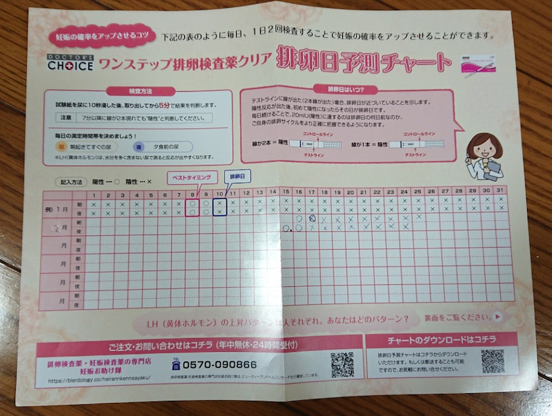 排卵 検査 薬 確率