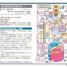 【勉強会】2/3(土)一目で景気変動の原因がわかってしまう図解を掲載した会報1号の解説など の記事より