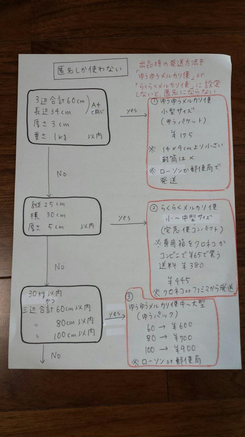 メルカリ 発送方法 フローチャート 匿名配送