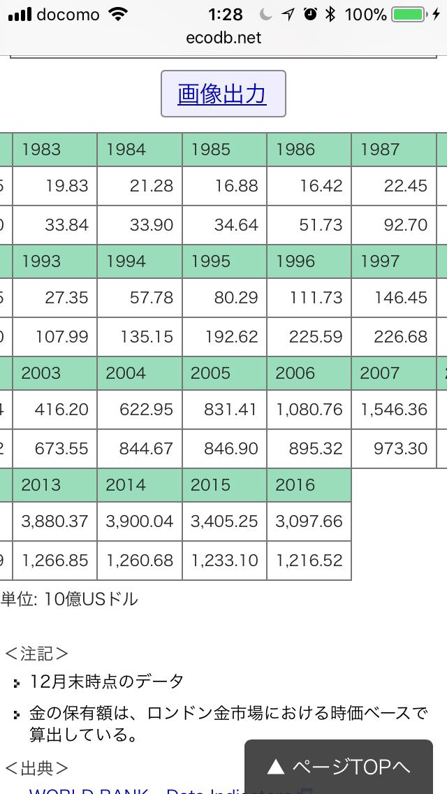 1000 億 ドル 日本 円