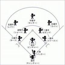 名古屋市名東区の野球…
