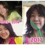 見た目体重と5年の変…