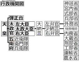 歴史豆古代知識』77・律令制(り...
