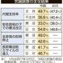 安倍改憲NO 1月1…