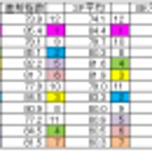 1/18 船橋11R…