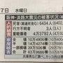 阪神淡路大震災から2…