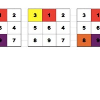 潜在能力を数字で発見の記事に添付されている画像