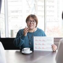 【参加者募集中】自分の未来が見えてくる☆ミライデザインお茶会の記事に添付されている画像