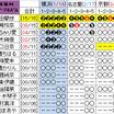 乃木坂46 アンダーアルバム個別握手会売り切れ状況 第六次受付終了