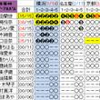 乃木坂46 アンダー…