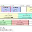 H29年度 全日本卓球選手権大会 ㊸1/21(日)最終日タイムスケジュール