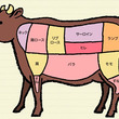 肉の糖質は確かに少な…