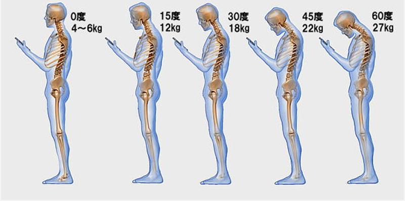 「頭の重さ 画像」の画像検索結果
