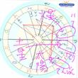 占星術のチャート図と…