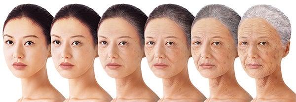 ニューハーフ美容研究家・岡江美希の美容ブログ『美肌は太陽が好き』老化の速度計