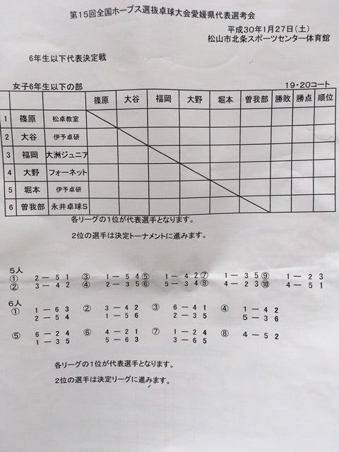 {E02B745E-4807-4BF2-A33C-5C3302E493C0}