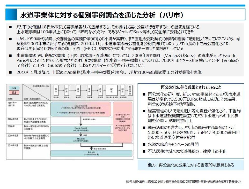 水道民営化議論 その3(海外民営化事情)