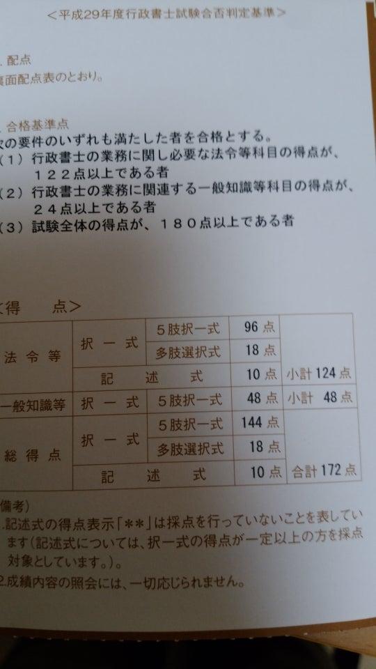 行政 書士 試験 合格 発表