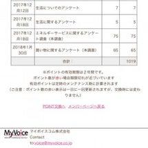 MyVoice☆2/…