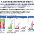 日本の家計の資産形成
