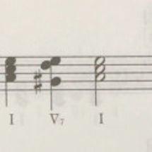 3種類の短音階からど…