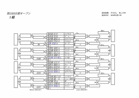{B656F28F-BDDE-4B03-9F73-DCFDD1ED7063}