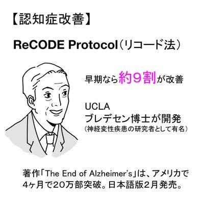 認知症は改善できる 『リコード法』とはの記事に添付されている画像
